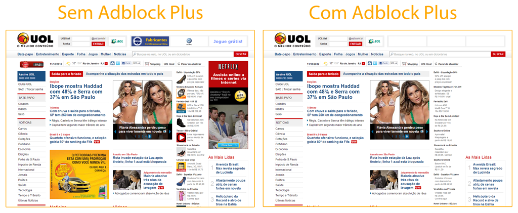 UOL page with and without Adblock Plus installed