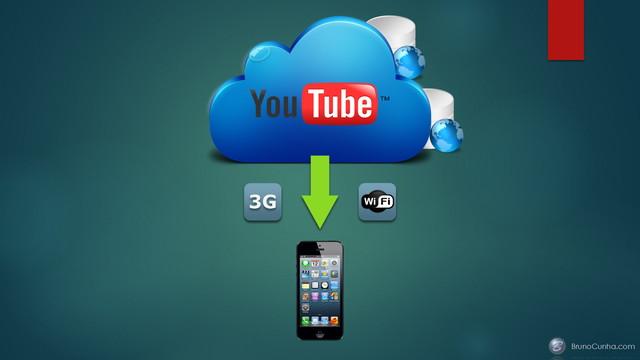 Computação em Nuvem - Conceito de Internet